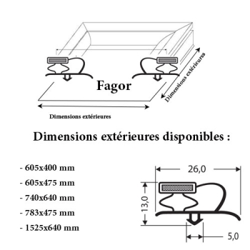JOINT CADRE MAGNETIQUE ADAPTABLE FAGOR